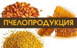 Натуральные БАД. Продукты пчеловодства