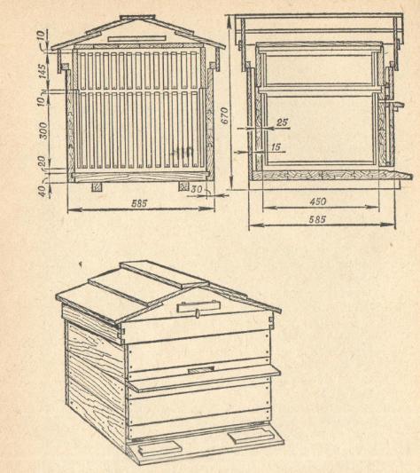 Гнездовые и магазинные рамки